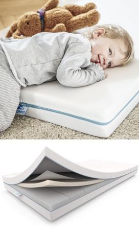 Die Baby-Matratze mit integriertem Nässeschutz von CUMO bestellen